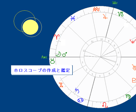 ホロスコープ細密星占術  アプローチ します / あなたの願望 成就 / 引き寄せへ / 潜在要素を鑑定 イメージ1