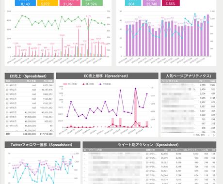 集計データを自動で可視化できるレポートを作成します サンプル有★ダッシュボードで集計や分析を自動化/効率化! イメージ1