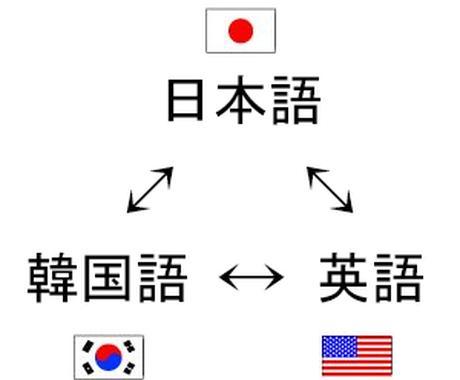 韓国語 ⇔ 日本語 ⇔ 英語 翻訳します。 イメージ1
