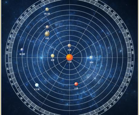 世界で1枚✨あなたの記念日の「星図」を作ります あなただけのために作成★開運★厄除け★「取説✨鑑定」つき! イメージ1