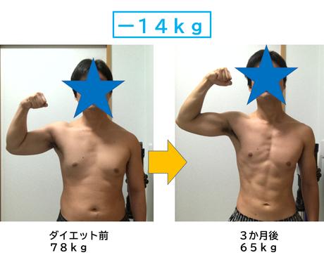 一緒にダイエットしながらサポートさせていただきます 減量に成功した経験を活かして、サポートします! イメージ1