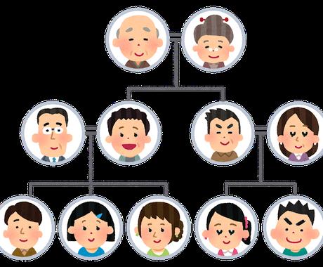 家系図の作り方教えます 自分のルーツを知りたい方へ必見! イメージ1