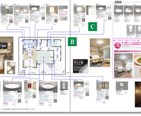 新築・改築・模様替えで、照明デザインをご提案します 有名企業OBの照明デザイナーが、あたなだけにコーディネート! イメージ1