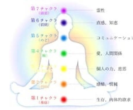 チャクラバキューミングでチャクラ整えます チャクラを全てヒーリングして色形整えてエネルギー循環させます イメージ1