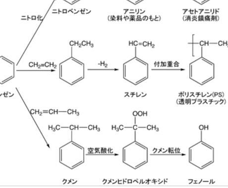 高校有機化学のアミノ酸の構造推定をします 高校化学のアミノ酸の構造推定をします! イメージ1