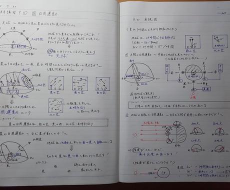 小中教育【算・数・理】困ってること丁寧に教えます 県No1MVP塾講師がわからない学習内容サポート イメージ1