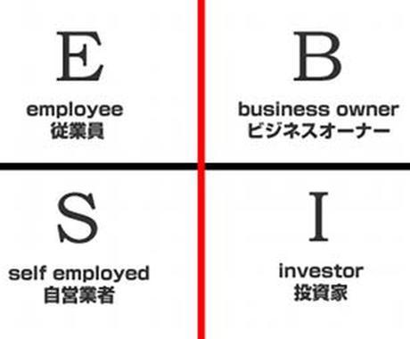 起業や投資、夢を叶えるために5名様限定で教えさせていただきます。 イメージ1