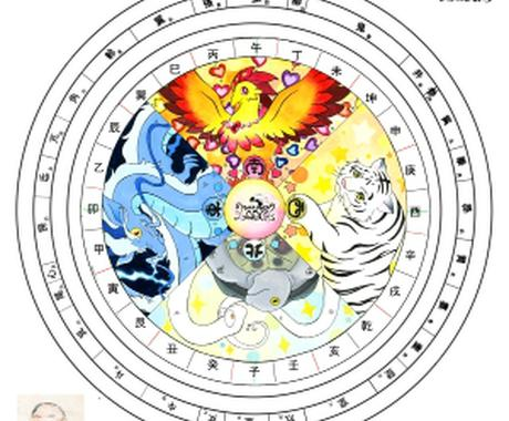 シビアに恋愛相性占います 宿曜占星術を用いて恋愛相性を占います イメージ1