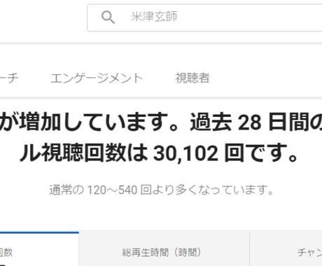 YOUTUBE120回→30,000回再生コツます チャンネル登録者50人以下なのに見られるコツ イメージ1