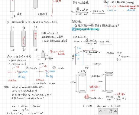 期間<1週間>数学のわからない問題に橋をかけます iPad上で手書きした解説画像で分かりやすく! イメージ1