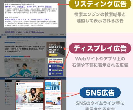 ショッピングモールサイトにて 広告枠提供します Web広告の出稿を検討している方に イメージ1