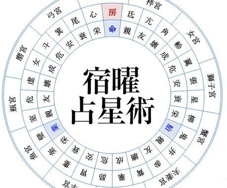 【初めての方専用】 宿★曜占星術であなたの運命・恋愛運・金銭運・結婚運・仕事運を500円で占います。 イメージ1