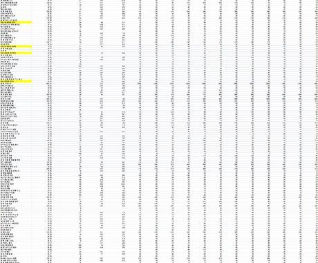サイトテーマのキーワードを網羅したリストを作ります 上位表示を狙える、使えるキーワードがすべて手に入ります イメージ1