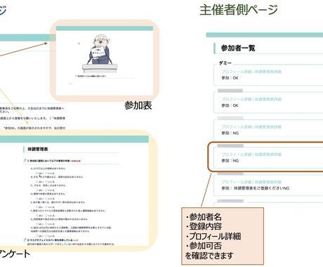 イベント参加者の体調をオンラインで確認できます 【イベント主催者必見!】オンライン 参加者募集&管理ツール イメージ1