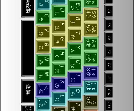 パソコンをカッコよく使う-キーボード入力編- イメージ1