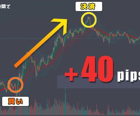 初心者も投資家になれるFX、株式の手法教えます スマホでできるGMMA(ガンマ)ストラテジー イメージ1