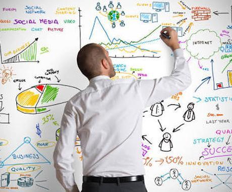 ビジコン優勝現役社長がビジネスアイディアを考えます ビジネスアイディアがもっと欲しい起業家のあなたへ イメージ1