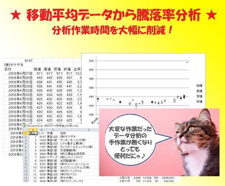 株価移動平均を使って騰落率銘柄から条件分析できます 。データ収集・分析作業を大幅に削減できます♪ イメージ1