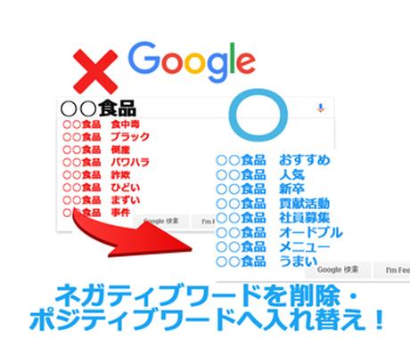 Google検索窓のネガティブワードを塗り替えます サジェストに出たネガティブワードを外に追い出します。 イメージ1