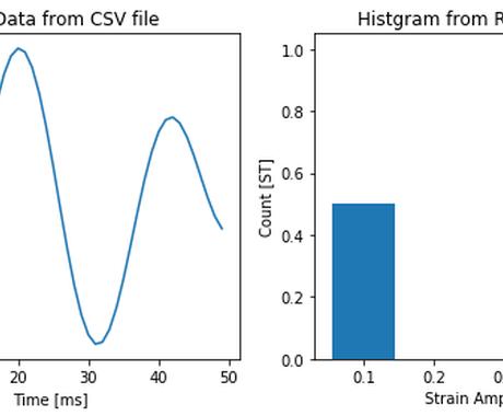 レインフロー解析ツールを開発します !!解析処理の自動化も可能です!! イメージ1
