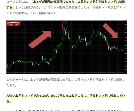 FX・仮想通貨・株式などの投資系記事制作いたします FXコンテスト優勝経験あり、現役トレーダーです イメージ1